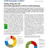 UVB Kompakt: Ernährungsindustrie Berlin-Brandenburg