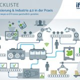 Digitalisierung & Industrie 4.0 in der Praxis