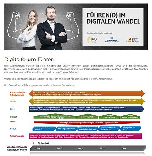 Website führen.digital