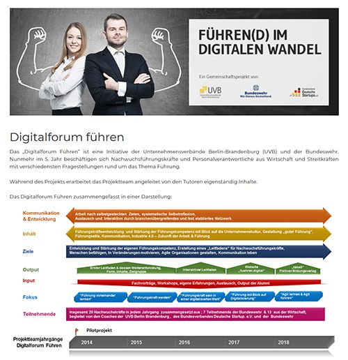 Website führen.digital