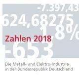 M+E-Industrie in Zahlen - 2018